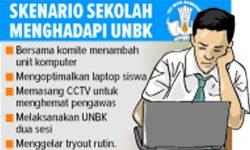 Penambahan Pengawas UNBK Bisa Pakai CCTV