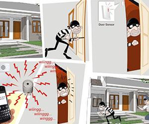 Kebutuhan Keamanan Dapat Di Wujudkan Dengan CCTV