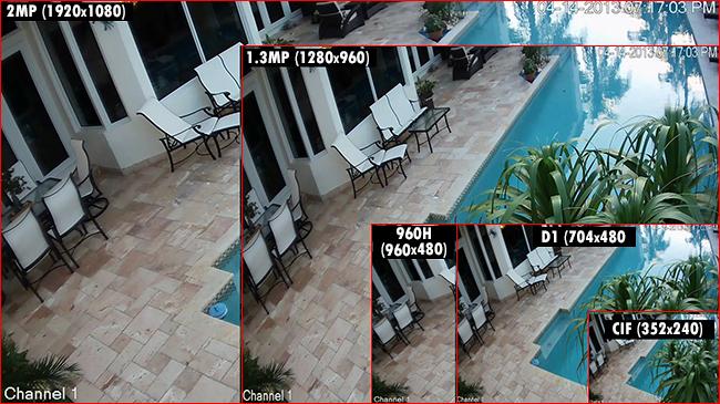Perbedaan CCTV Analog Standart dengan CCTV Analog AHD